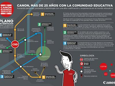 Canon CBS Metro